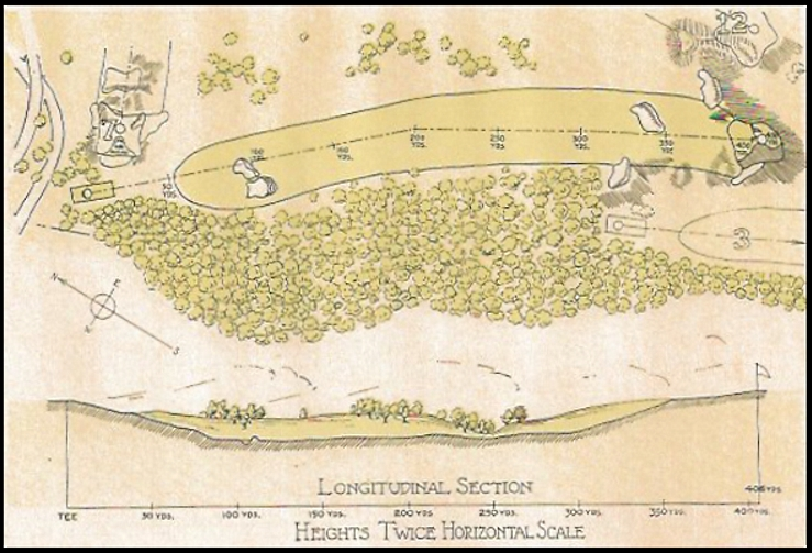 This diagram of the second hole from Golf at Glens Falls depicts the down then up nature of the demanding second.